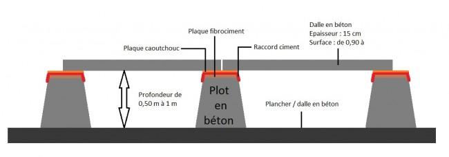 Plan schématique du Parvis