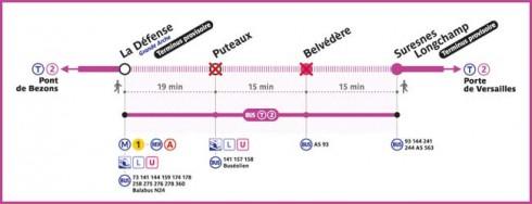 interr-trafic-t2-mai-2014-web