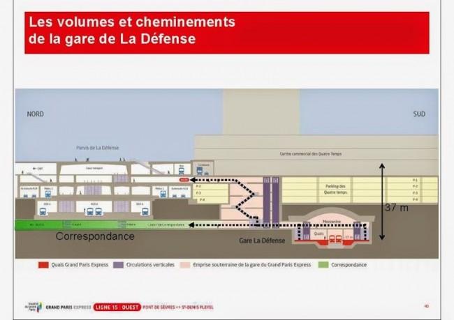 L'emplacement de la future station de La Défense sur la ligne 15 sous les 4 Temps - DR