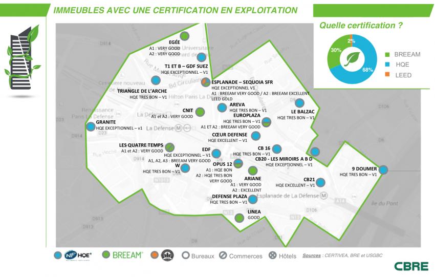 Immeubles avec une certification en exploitation - CBRE