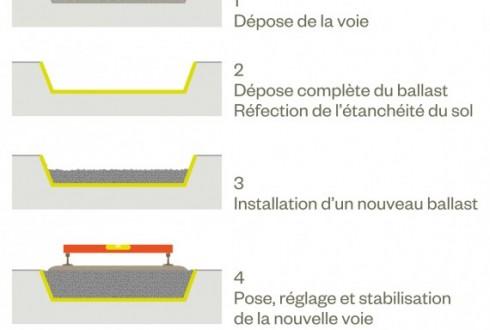 ratp-visuel-etapes-rvb-570x724