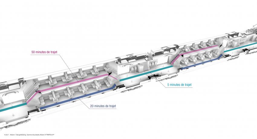 Le shema de la nouvelle rame du RER D et E - Alstom / Bombardier / Stif / Sncf