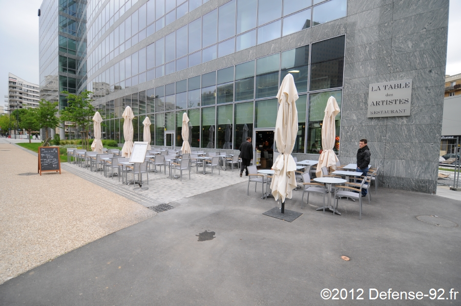 La Table Des Artistes Un Nouveau Restaurant Au Faubourg De L